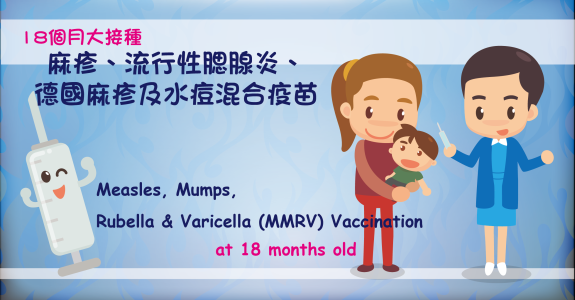 Measles, Mumps, Rubella & Varicella (MMRV) Vaccination at 18 months old
